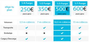 mudanzas baratas 500 euros