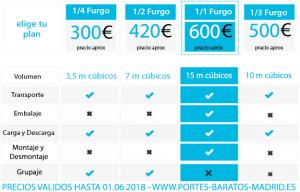 mudanzas baratas 600 euros