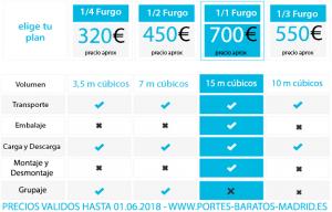 mudanzas baratas 700 euros